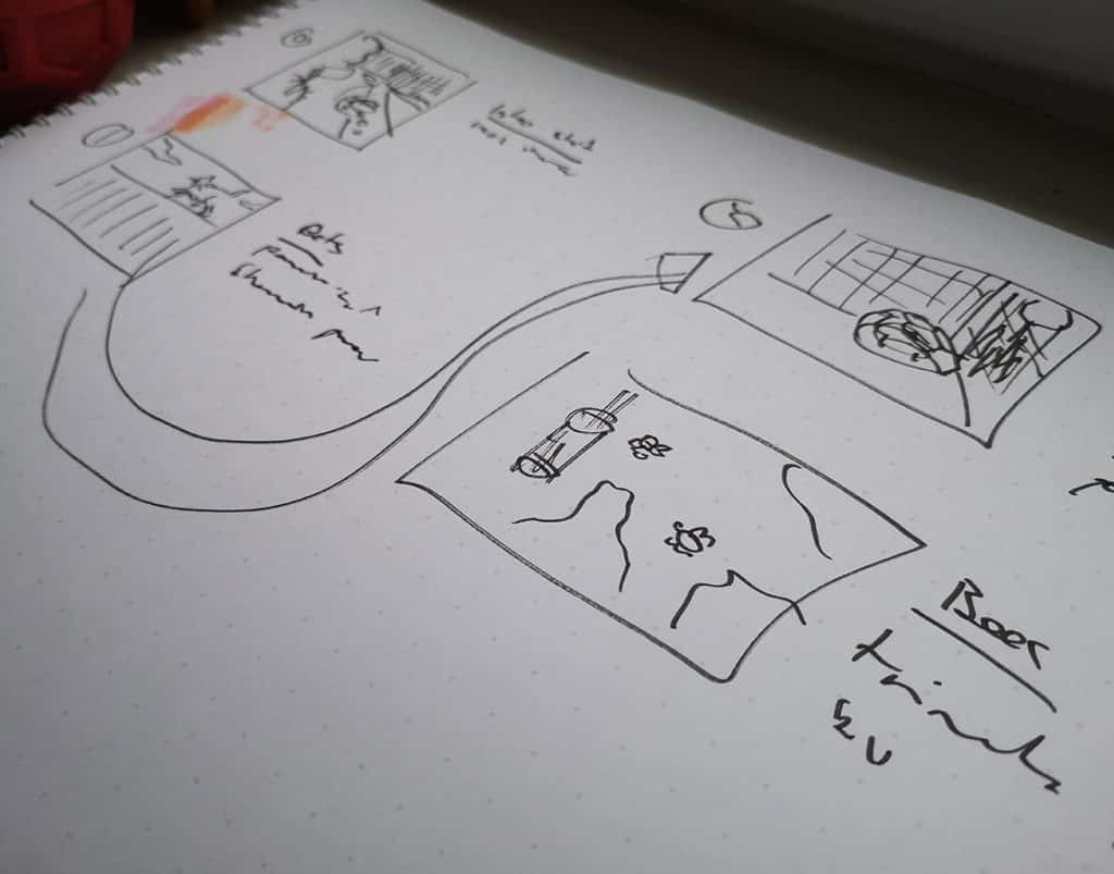 storyboarding for basic video planning