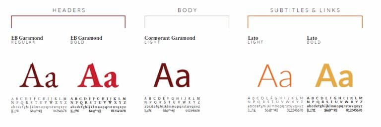 typography selection for brand identity
