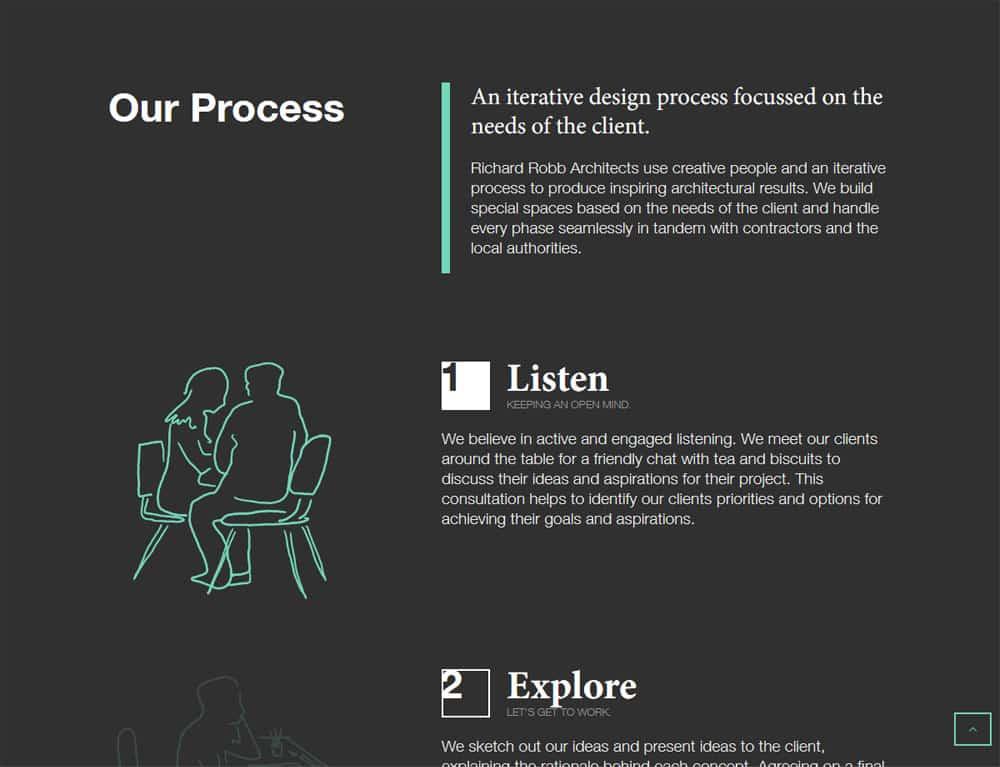 process page design for portfolio website