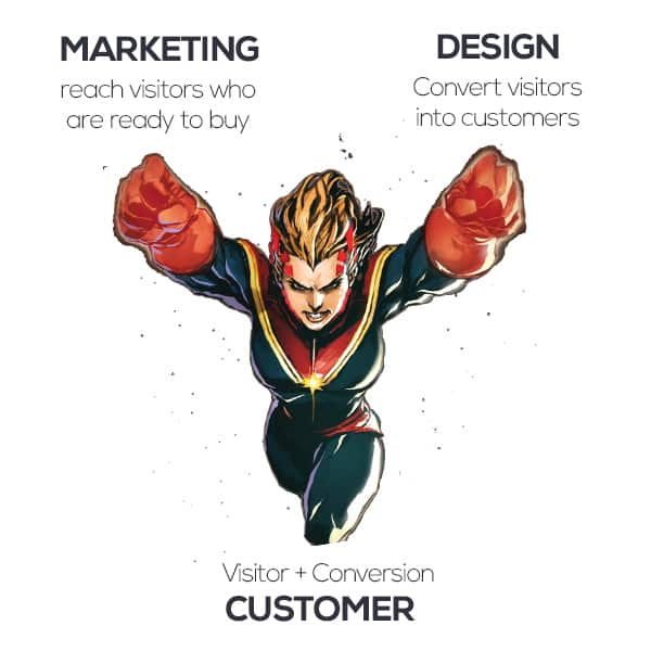 combine marketing and design