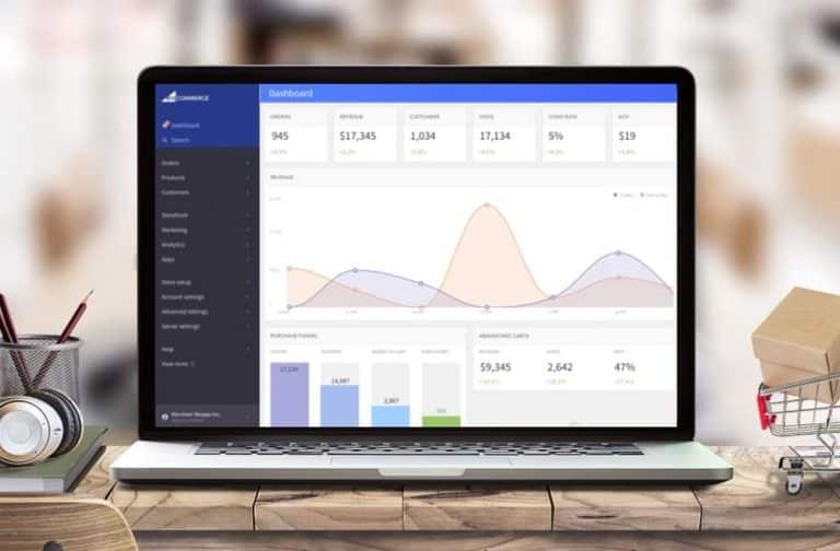 BigCommerce E-Commerce platform dashboard