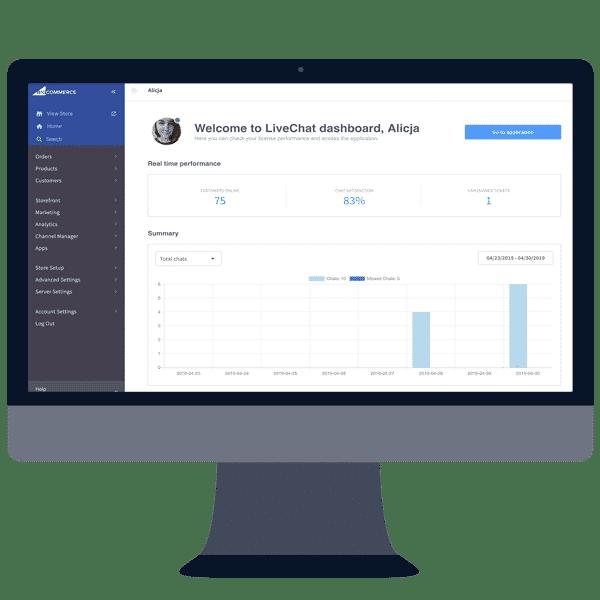 Websites built on BigCommerce E-Commerce platform